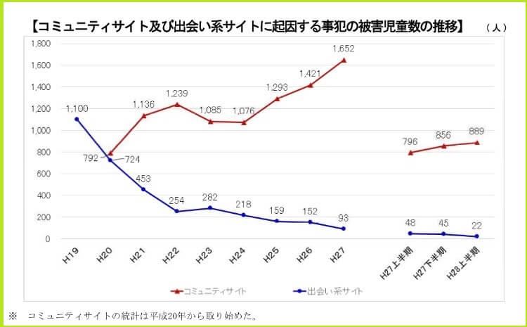 line_higaisu