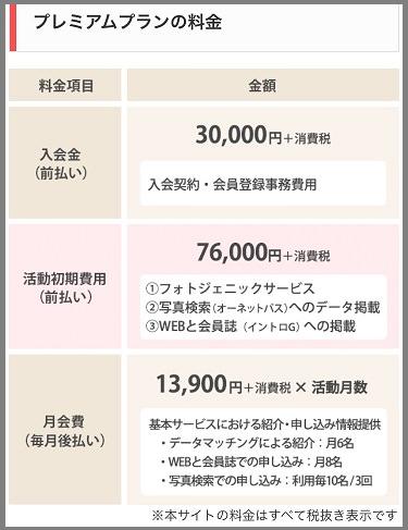 婚活サイト料金表