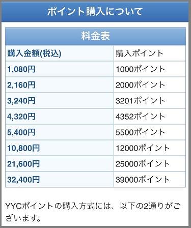 YYC料金表